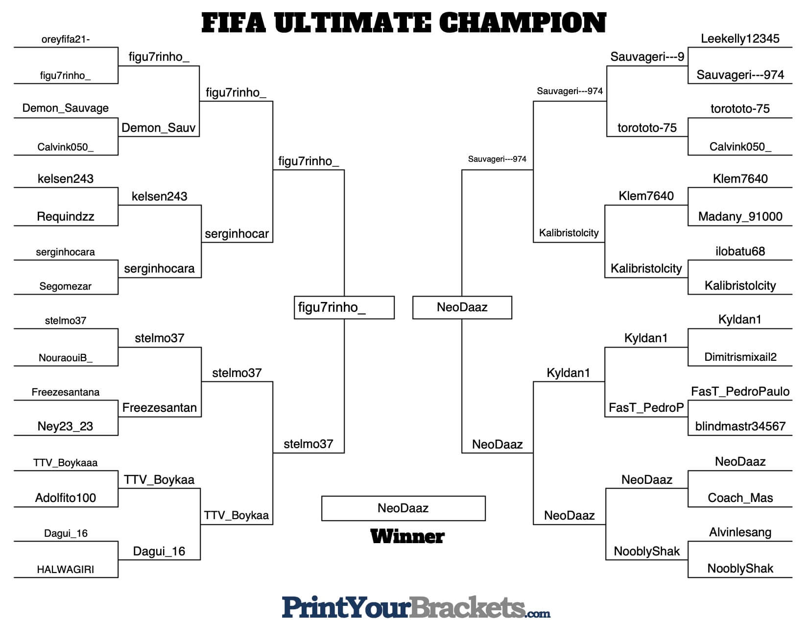 FIFA Ultimate Champion Final Results.jpg